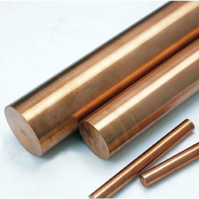 copper round